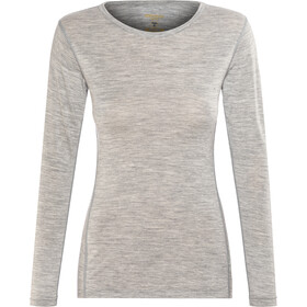 Devold Breeze Shirt Grey Melange
